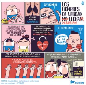 educacion sexista emociones, gestalt barcelona